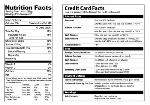 Nutrition-Label-Creditcard-Label