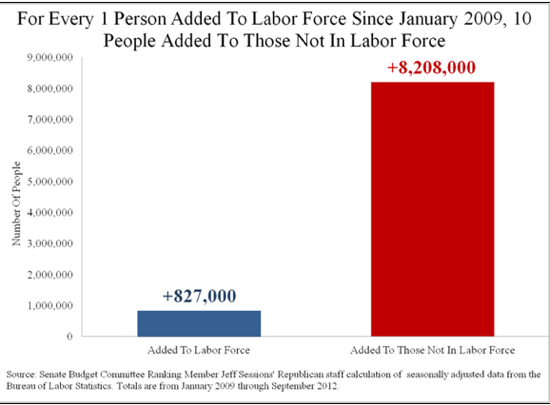  One Ten Labor Force