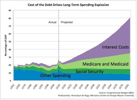 __CBO_Entitlement Spending Chart.jpg