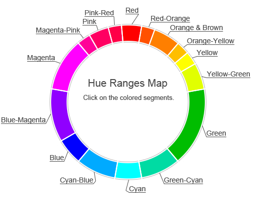 Cona-Hue-Ranges-Map-02