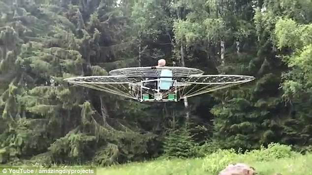 Drones Flying Man