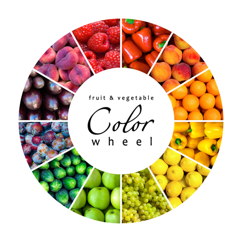 Fruitveggiecolorwheel